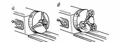 Механизмы для закрепления деталей за наружную поверхность