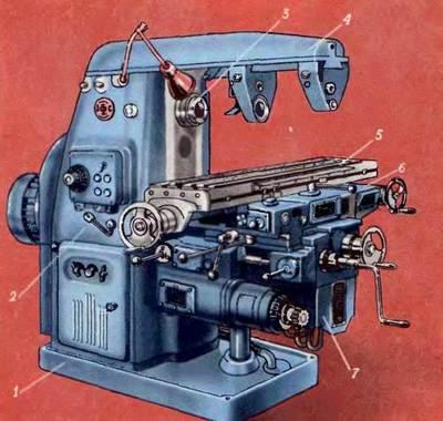 Устройство фрезерного станка, составные части