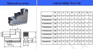 "Кулачки прямые  d250 7100-0035.004 ""CNIC"""