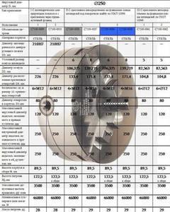 "Патрон токарный d 250 мм 3-х кулачковый 7100-0035П (конус 6) ""CNIC"" (аналог Гродно)"