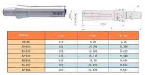 "Оправка R8 (7/16""- 20UNF) / В12 на внутренний конус сверлильного патрона (на расточ. и фрезер. станки) ""CNIC"""