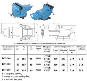 Тиски Слесарные 200 мм чугунные поворотные ТСЧ-200 (Гомель)