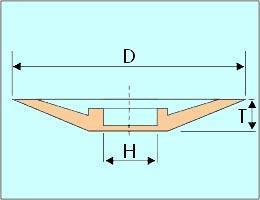 Круг 1Т 150х16х32 25А 40 СМ (WA F46 K-L) тип 14 (ВАЗ)