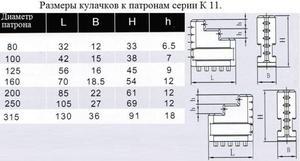 """Кулачки обратные  d250 к патронам серии К11 """"CNIC"""""""