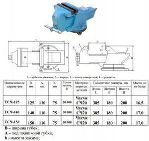 Тиски Слесарные 125 мм чугунные поворотные ТСЧ-125 (Гомель)