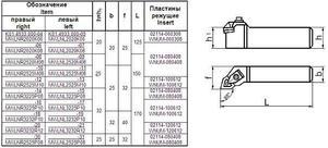 Резец Проходной 25х25х150 (MWLNR-25 25-М08) с 6-ти гр. пластиной (WNUM-080408)