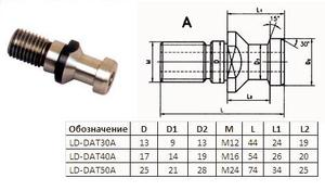"""Штревель (затяжной винт) М16, D17мм, L54мм под хв-к DIN 69872 """"CNIC"""" (TY18-3)"""