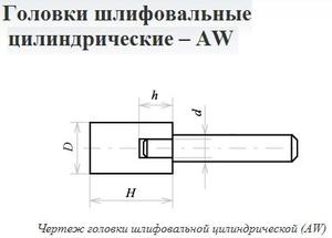 "Головка абразивная 10х 3х3 AW(ГЦ) 63C F60(25Н) O(СТ1) с хвостовиком ""CNIC"""