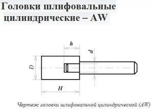 "Головка абразивная 10х 6х3 AW(ГЦ) 63C F60(25Н) O(СТ1) с хвостовиком ""CNIC"""