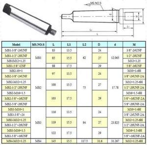 """Оправка КМ1 / 5/8""""-16UNF с лапкой, для резьбовых патронов """"CNIC""""(MS1-5/8-16UNF)"""