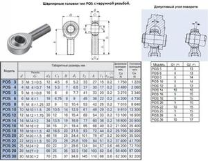 "Головка шарнирная POS16 d 16,0х21,0х 85мм с наружной резьбой М 16х2,0 ""CNIC"""