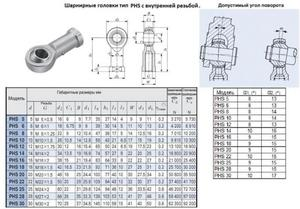 "Головка шарнирная PHS25 d 25,0х31,0х124мм с внутренней резьбой М 24х2,0 ""CNIC"""