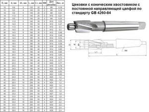 "Цековка D 42,0 х d25,0х236 к/х Р6АМ5 с постоянной направляющей цапфой, КМ4 ""CNIC"""