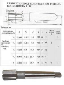 """Развертка Rc  3/8""""х21х122 к/х коническая машинная 9ХС КМ2 """"CNIC"""""""