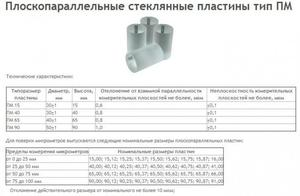 Пластина поверочная стеклянная ПМ- 15 компл. из 4шт