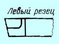 Резец Проходной упорный отогнутый 25х16х140 Т30К4 левый