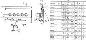 Резец Зубострогальный 100х43 тип 3, для диапазона модулей m 1,5-1,75  20° Р6М5 (2552-0041)