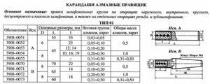 """Карандаш алмазный   3908-0054, тип 01, исп.А, 2 кач., 1,0 карат """"Терек"""""""