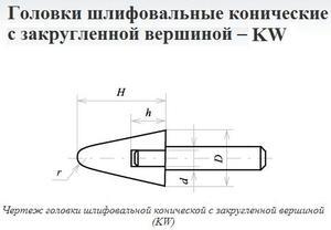 "Головка абразивная 16х25х6 KW(ГКЗ) 25А F60(25Н) O(СТ1) с хвостовиком ""CNIC"""