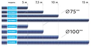 Шланг газоотводный D=75 мм, длина 15 м (синий) NORDBERG H076B15