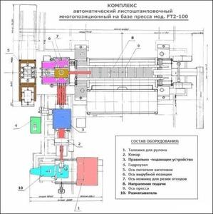 FT2-100 - Комплексы механических прессов