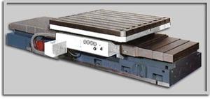 ПС25 - Координатно-расточные станки