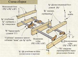 Схема сборки струбцины