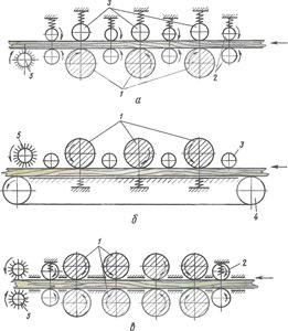 Схемы станков с нижней, верхней и двухсторонней обработкой детали.