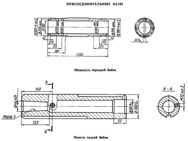 Посадочные и присоединительные размеры шпинделя станка 1Н983