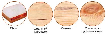 Допустимые дефекты древесины для производства клееного бруса под покраску