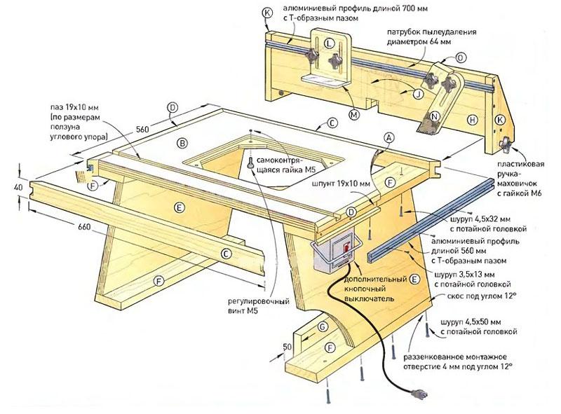 Устройство и принцип работы фрезерных станков по дереву